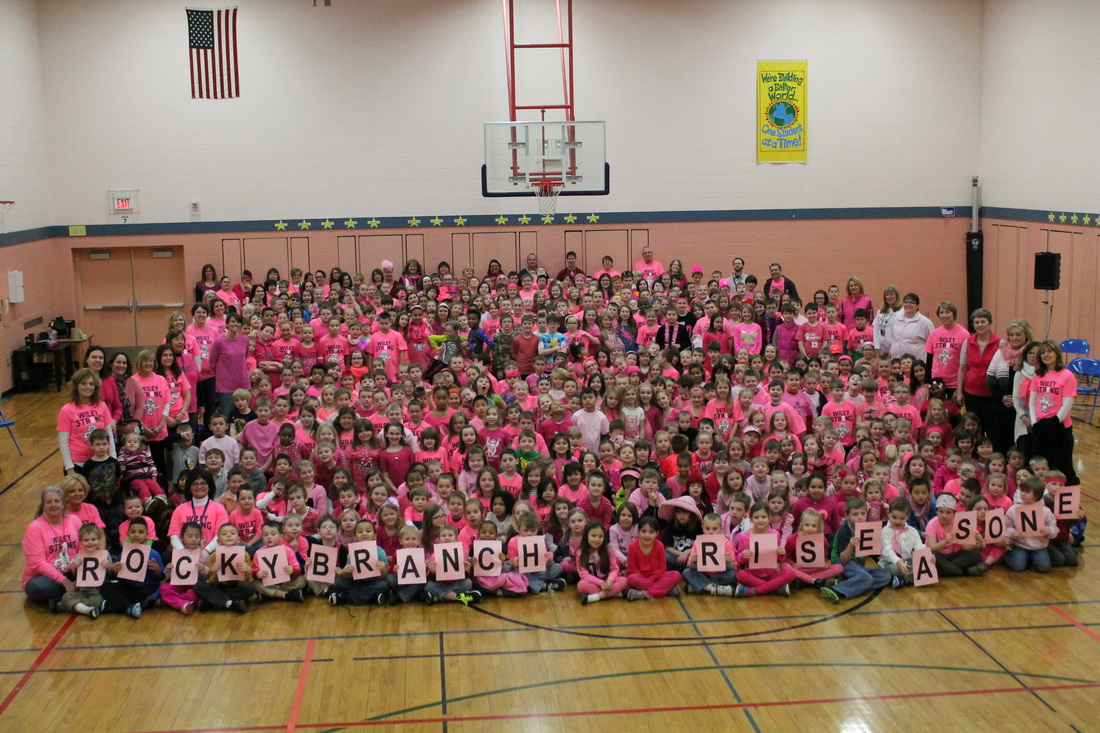 RIVER FALLS SCHOOL DISTRICTLeading with Character - HOME